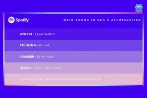Jahresrückblick Spotify